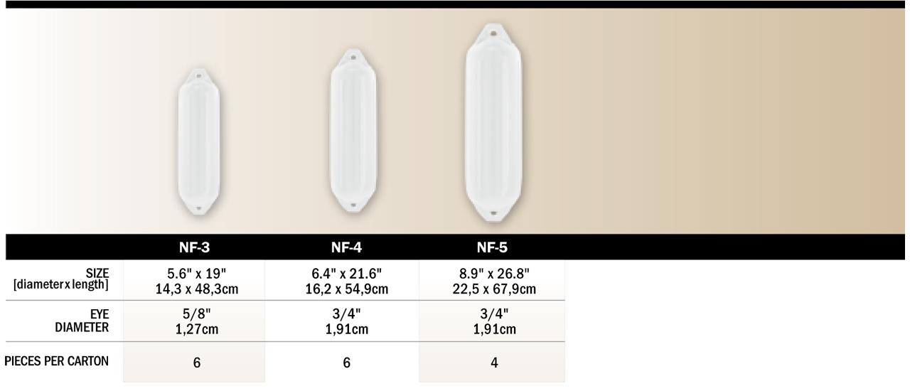 Polyform NF Series